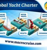 Last minute charter ponuda katamarana